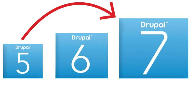 Drupal 5 to 7 Upgrade